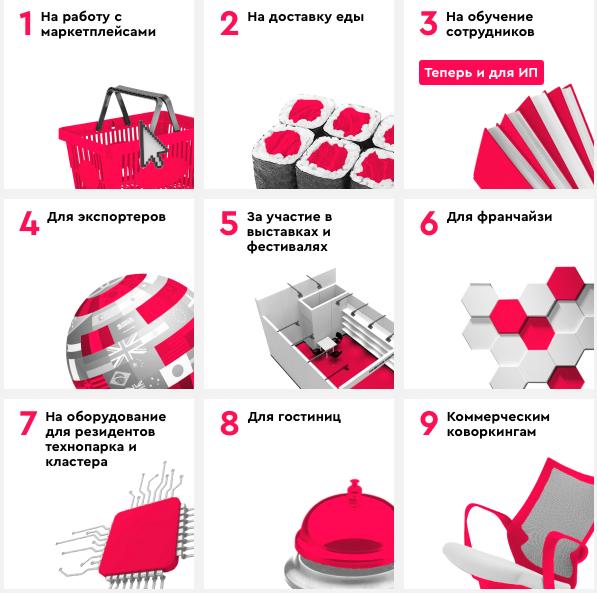 Как вернуть затраты на рекламу - поддержка малого и среднего бизнеса Москвы в 2021 году